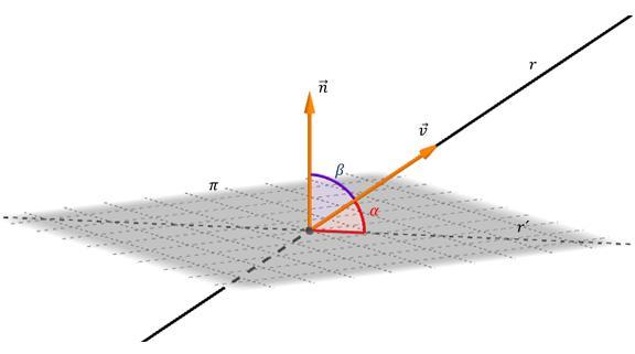 Angolo tra linea retta e piano