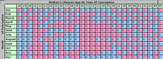 izračunajte datum isporuke do datuma online kalkulacije začeća