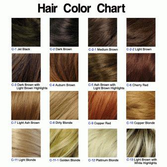 боја косе