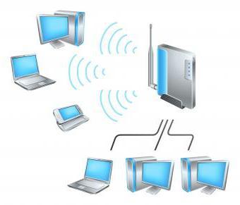 Jak wybrać router WiFi