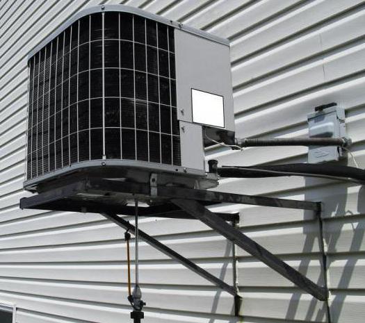 staffa per unità di climatizzazione