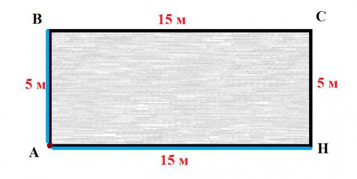как да броим квадратните метри