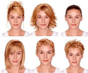 jak zjistit tvar obličeje