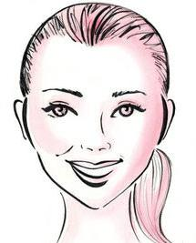 jak správně určit tvar obličeje