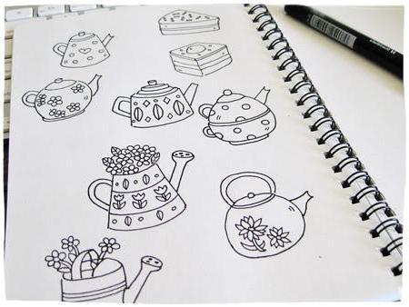kako nacrtati čajnik