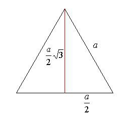 izračun površine trokuta