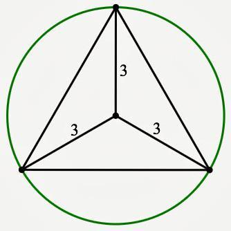 područje jednakostraničnog trokuta