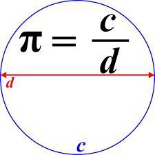 come calcolare la circonferenza