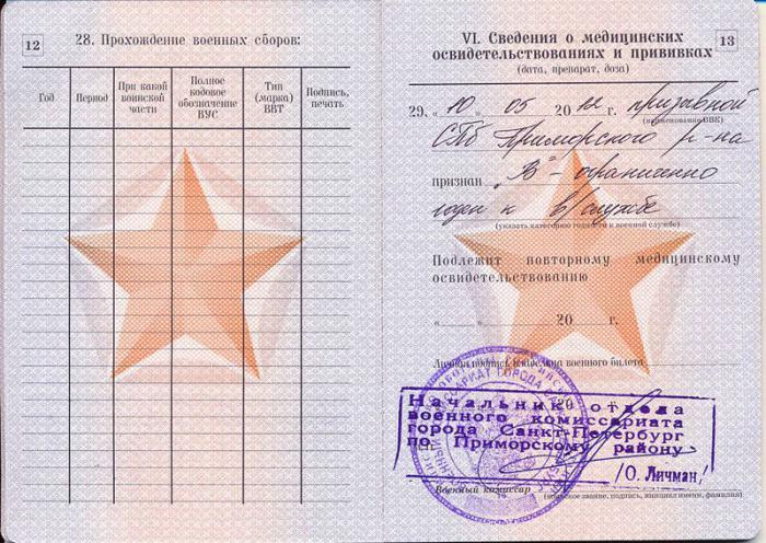 ottenere l'ID militare