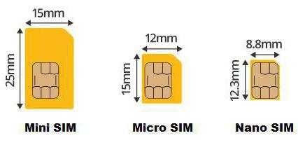 come inserire una sim card in iphone 5s
