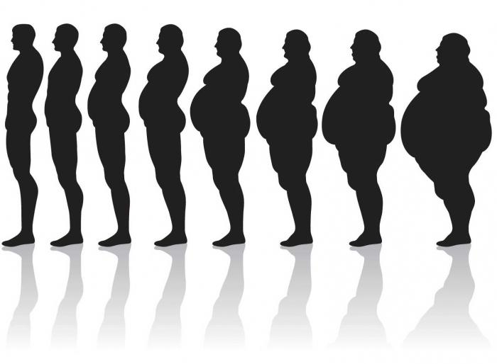 како изгубити тежину у стомаку и странама мушкарца