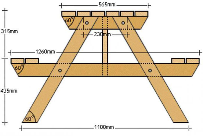 disegno di un tavolo da picnic pieghevole