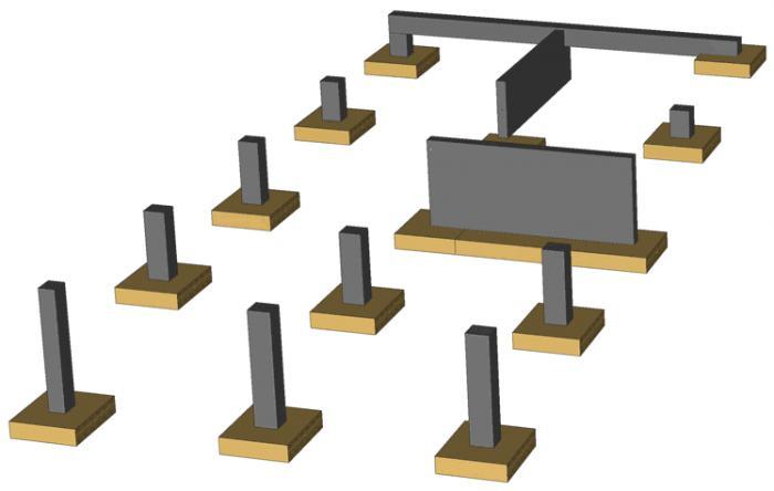 zasnova temeljne plošče