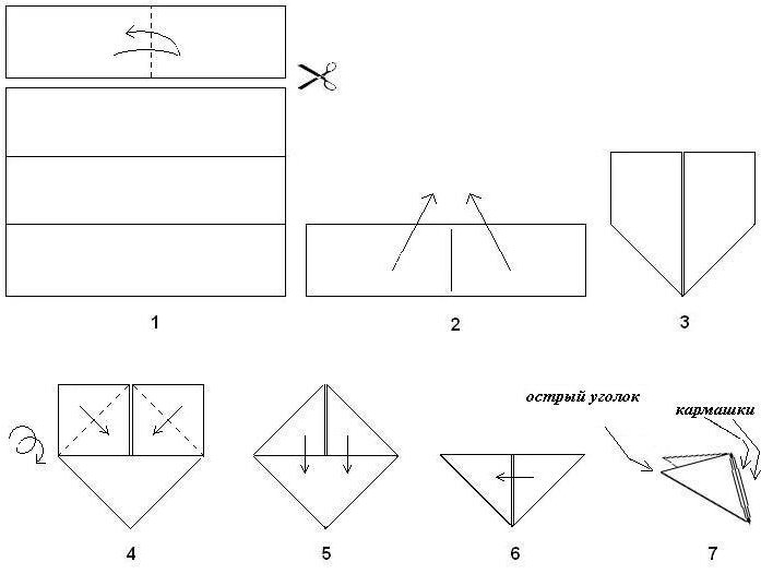 come creare il modulo origami