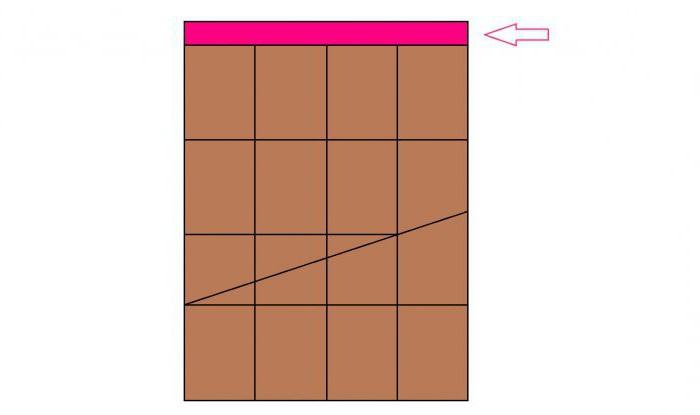 il segreto del cioccolato infinito
