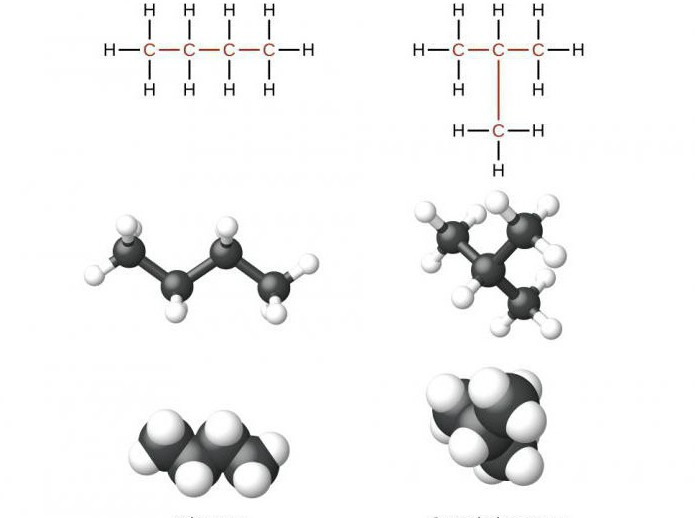 oblikujejo izomerne snovi
