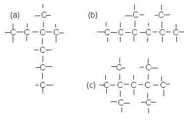 oblikovati možne izomere