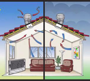 приватни систем вентилације