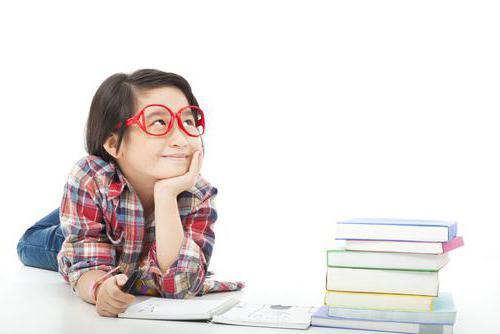 како анализирати приједлог за састав и нагласити