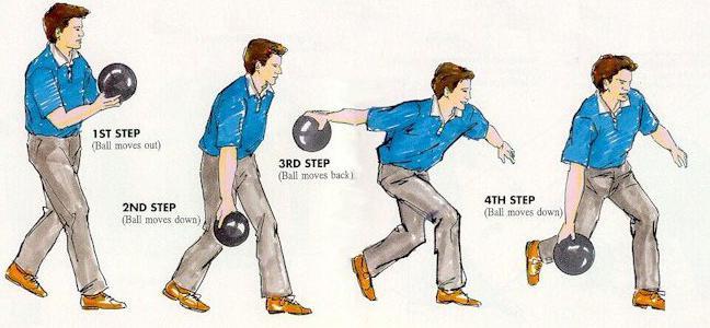 как да се научиш да играеш боулинг