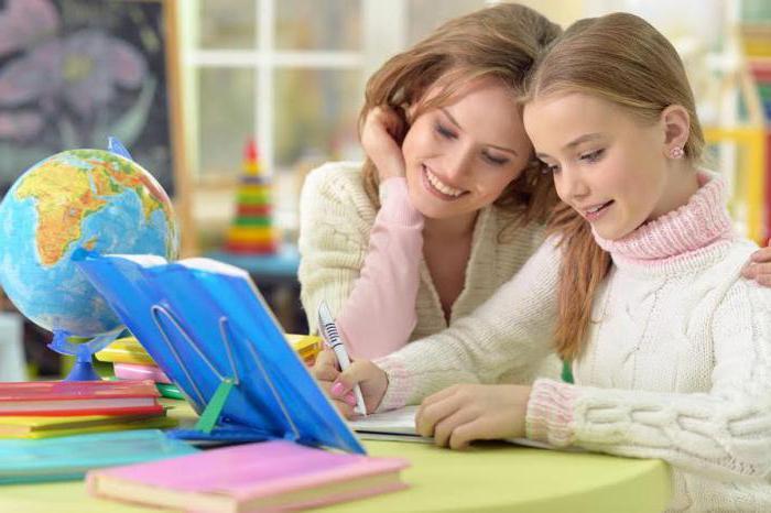 kako zelo hitro se naučiti verz borodino