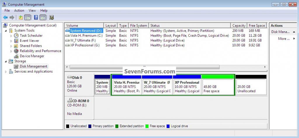 come rimuovere il disco di sistema riservato windows 7