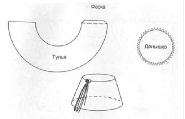 Otroška noša orientalska lepota DIY vzorec