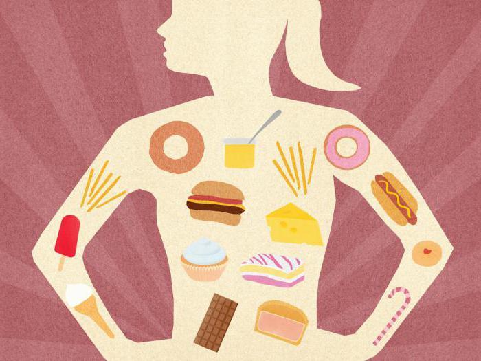 spowolnienie metabolizmu