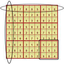 come risolvere i modi sudoku
