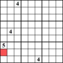 come risolvere correttamente il sudoku
