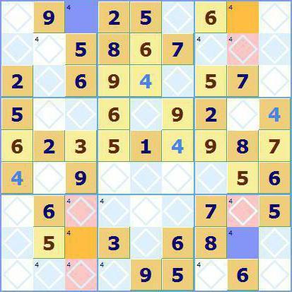 come risolvere i metodi dei modi sudoku