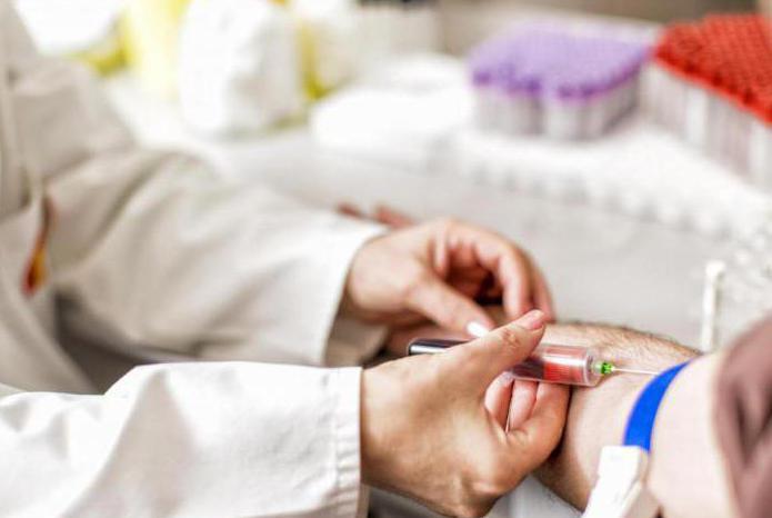 progesteron, kako se testirati za ženske
