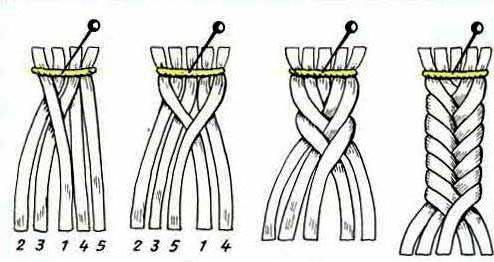 bracciali di modelli di tessitura
