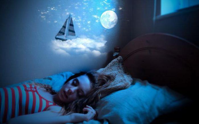 Menstruacija - Ako žena u snu kasni s menstruacijom, uskoro će se upoznati s vrlo.