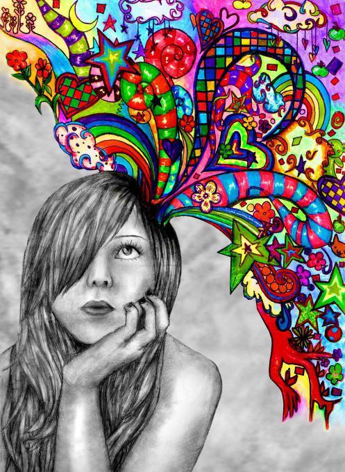 představivost v psychologii