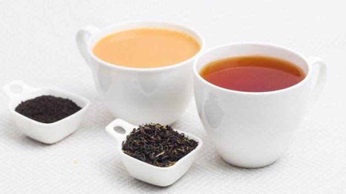 описание на чая