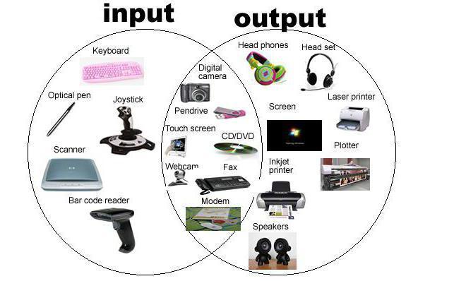 dispositivi di output e input