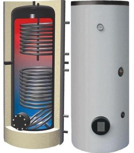 dispositivo di riscaldamento a caldaia indiretta e principio di funzionamento