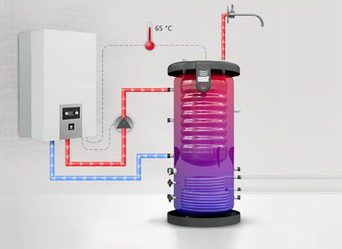 principio di funzionamento della caldaia a gas indiretto