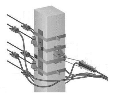 самоносиве изоловане жице