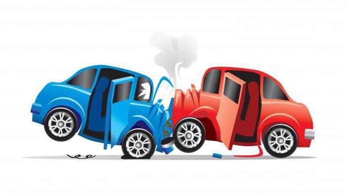 tinkoff zavarovanje casco zanesljivost rating
