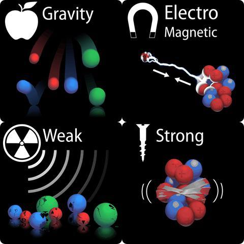 interazione energia dei corpi