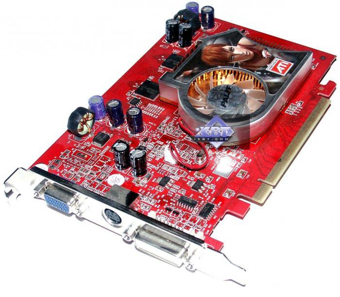 karakteristike interne memorije računala