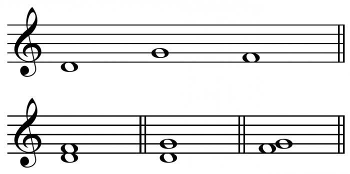 интервал в музиката