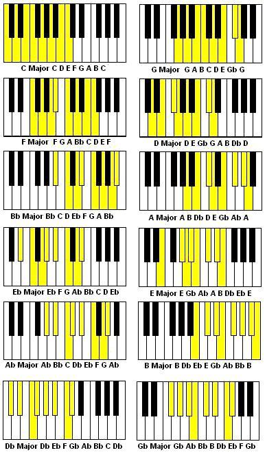интервали на музикална теория