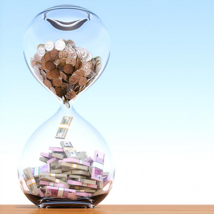 investiční klima