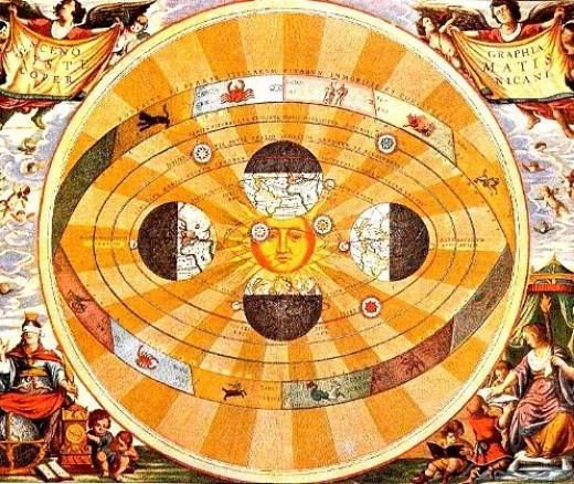 Il sole è una stella o un pianeta?