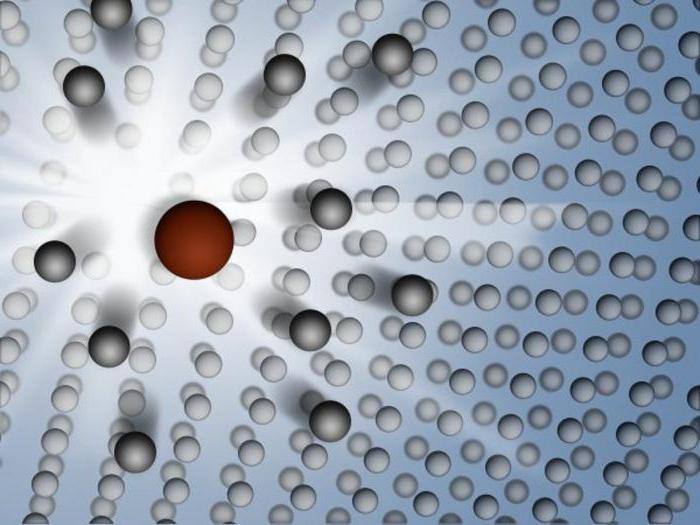 coefficiente isotonico