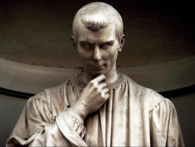 Filozofija Niccola Machiavellija