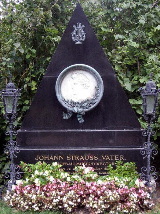 Straussova biografija in ustvarjalnost